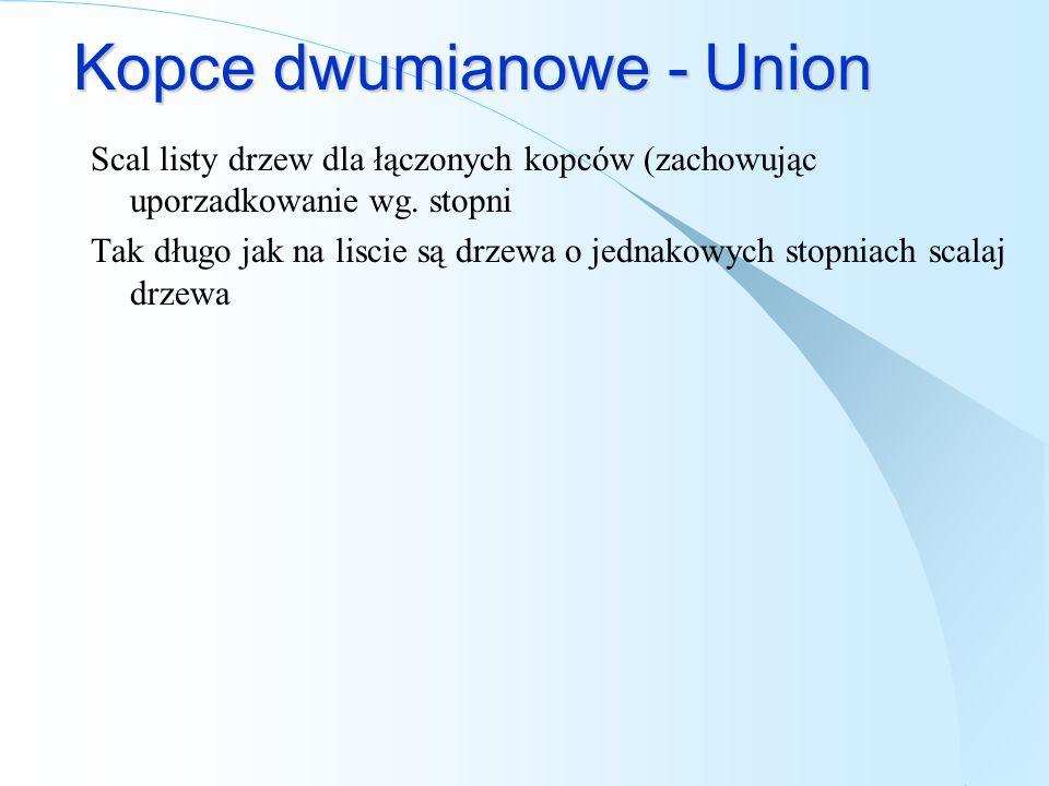 Kopce dwumianowe - Union