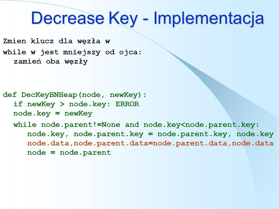 Decrease Key - Implementacja