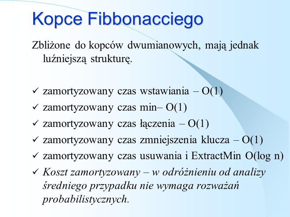 Kopce Fibbonacciego Zbliżone do kopców dwumianowych, mają jednak luźniejszą strukturę. zamortyzowany czas wstawiania – O(1)