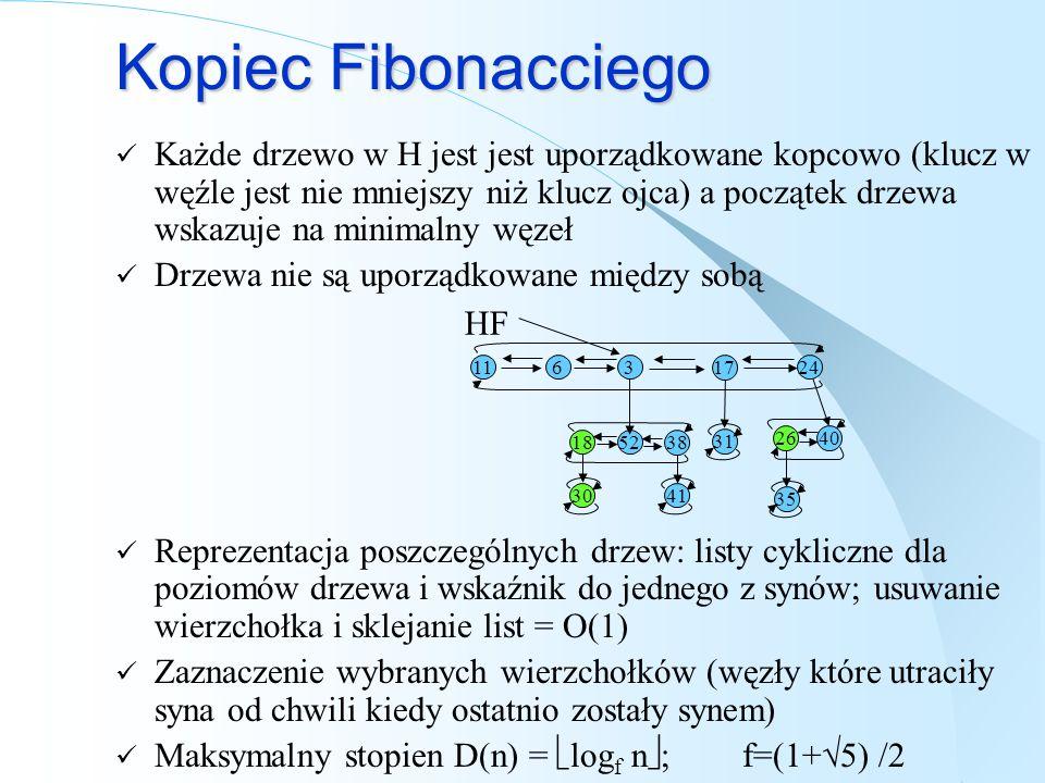Kopiec Fibonacciego