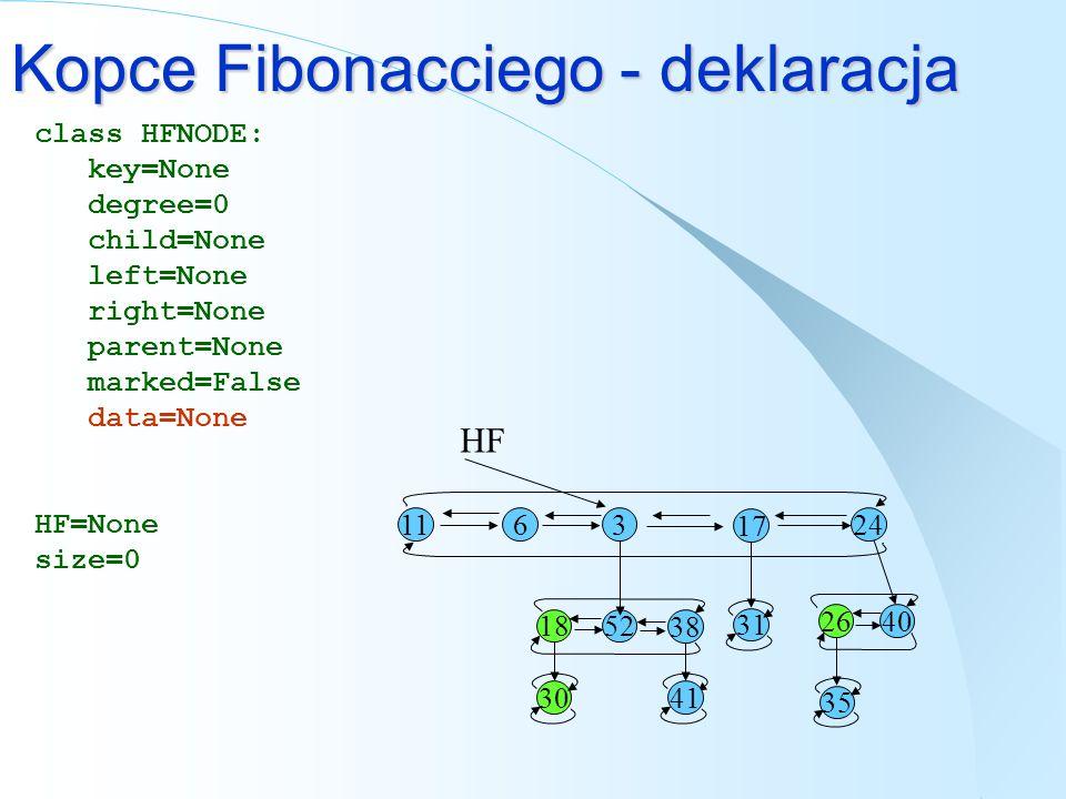 Kopce Fibonacciego - deklaracja