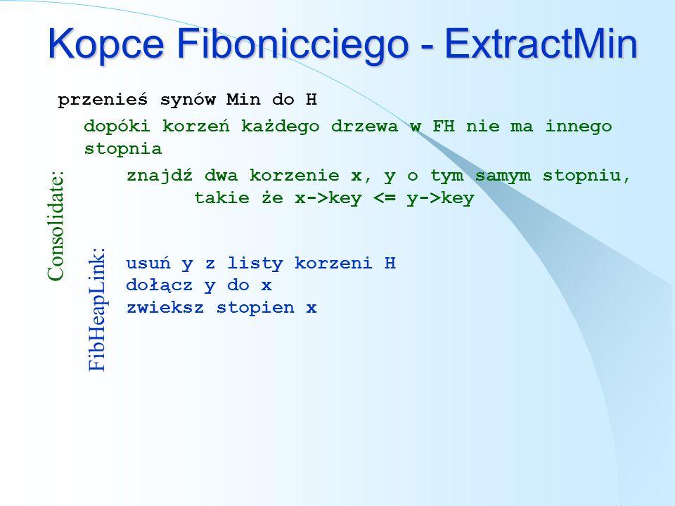 Kopce Fibonicciego - ExtractMin