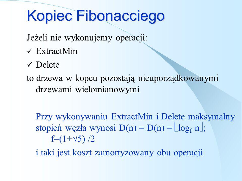 Kopiec Fibonacciego Jeżeli nie wykonujemy operacji: ExtractMin Delete