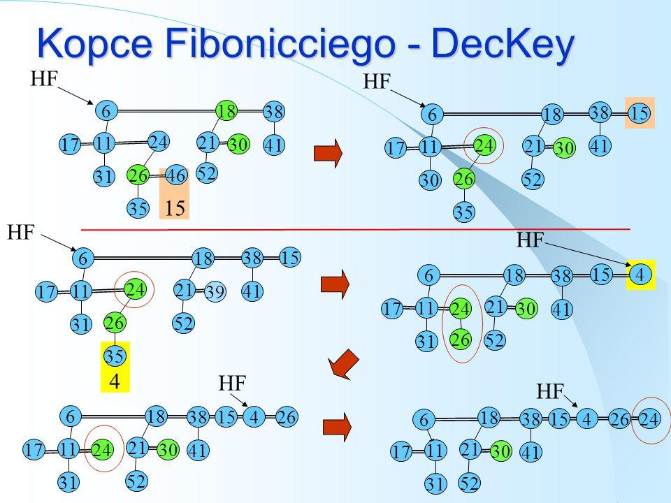 Kopce Fibonicciego - DecKey