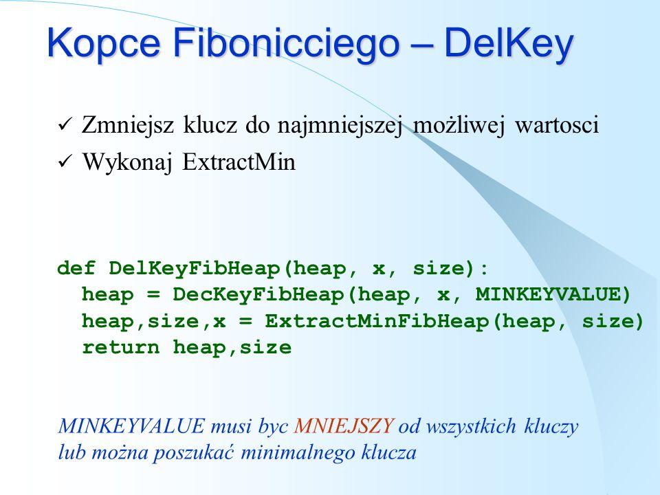 Kopce Fibonicciego – DelKey
