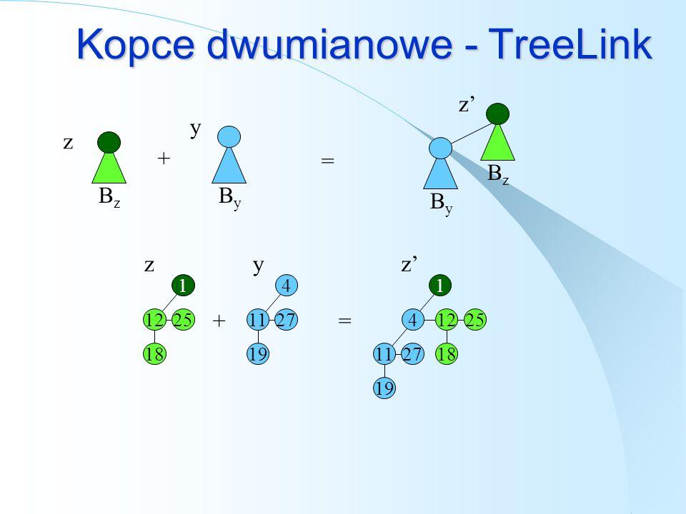 Kopce dwumianowe - TreeLink