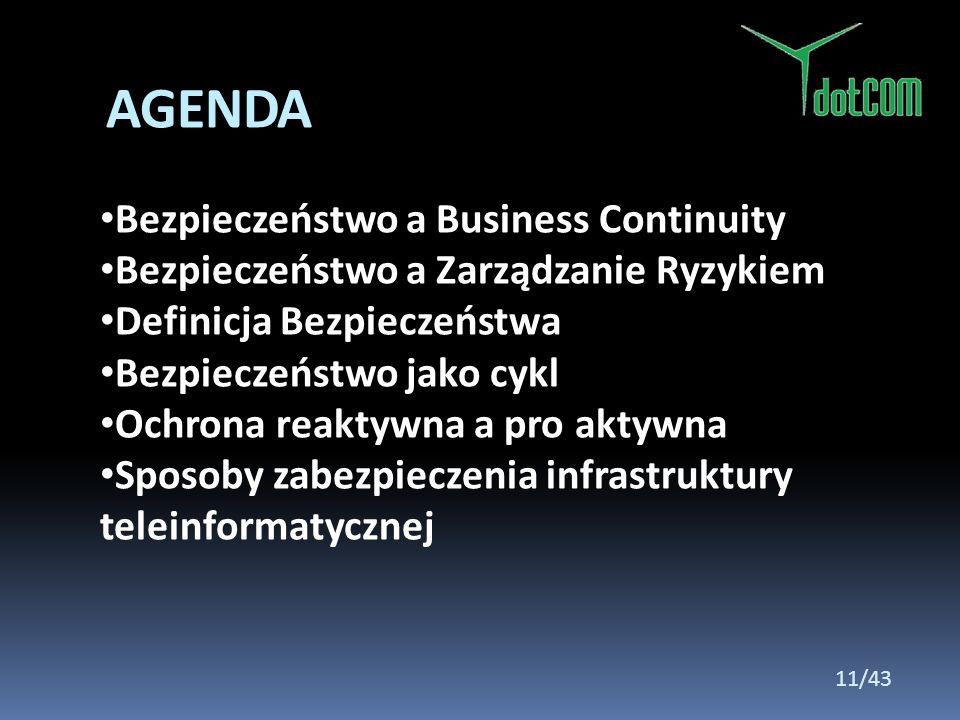 AGENDA Bezpieczeństwo a Business Continuity