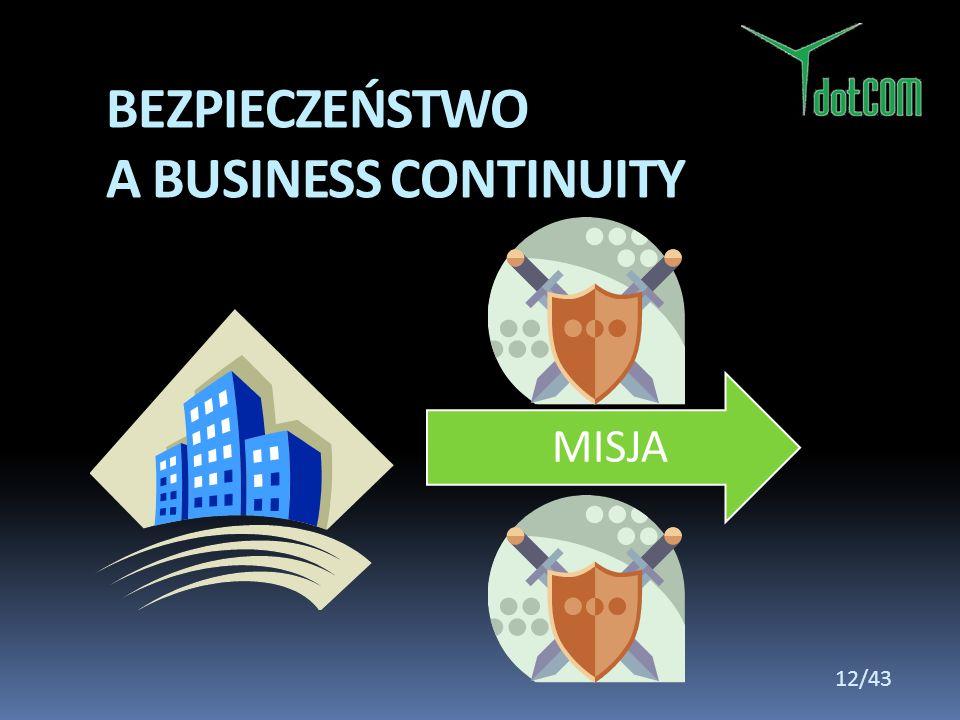 BEZPIECZEŃSTWO A BUSINESS CONTINUITY MISJA