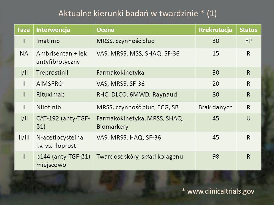 Aktualne kierunki badań w twardzinie * (1)