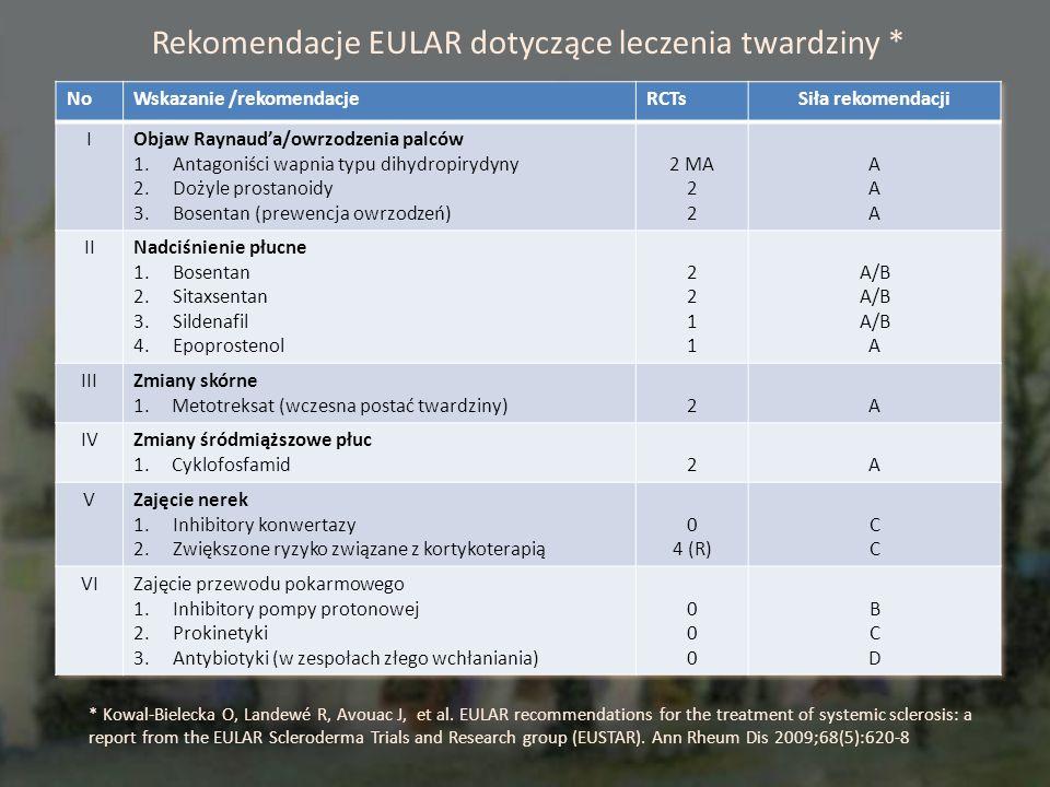 Rekomendacje EULAR dotyczące leczenia twardziny *