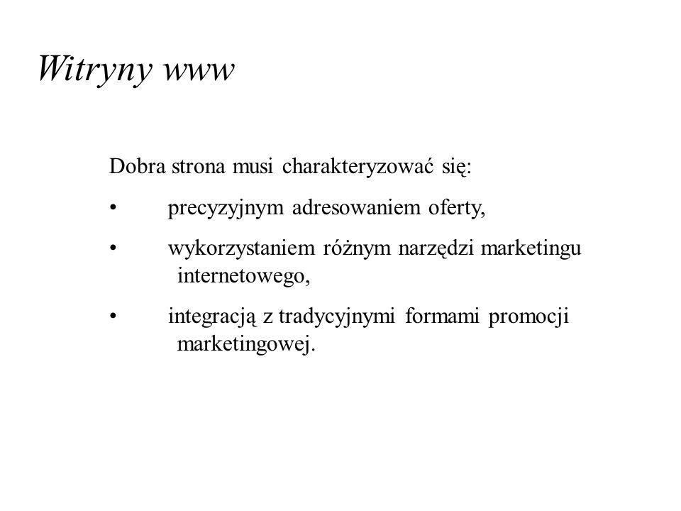 Witryny www Dobra strona musi charakteryzować się:
