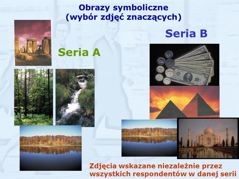 Obrazy symboliczne (wybór zdjęć znaczących)