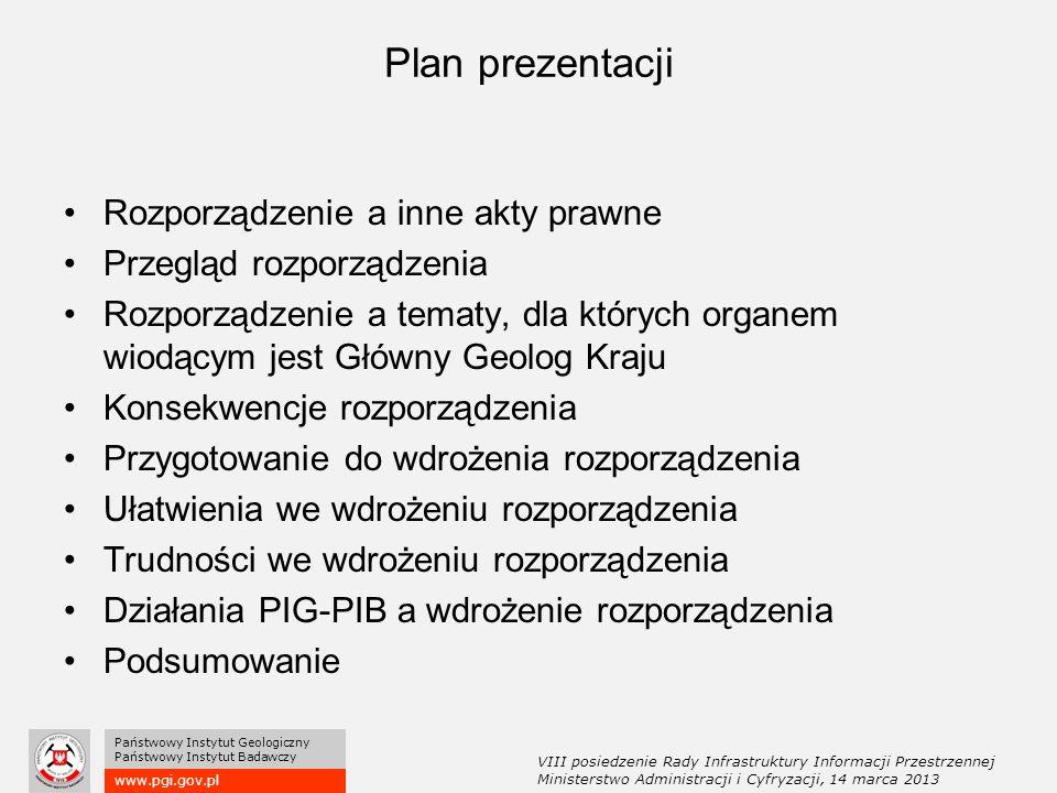 Plan prezentacji Rozporządzenie a inne akty prawne