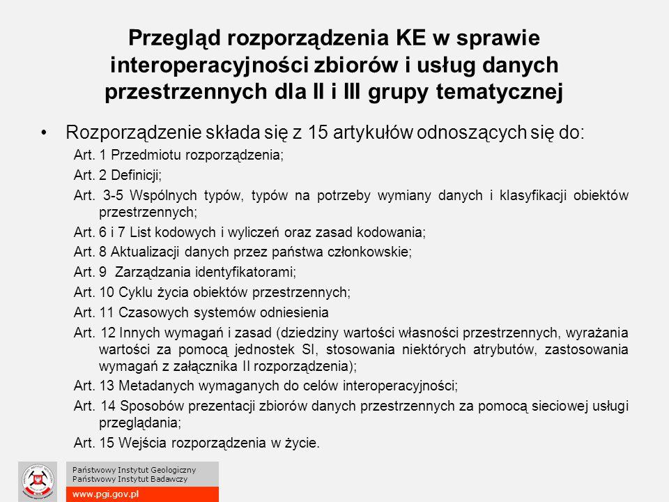 Przegląd rozporządzenia KE w sprawie interoperacyjności zbiorów i usług danych przestrzennych dla II i III grupy tematycznej