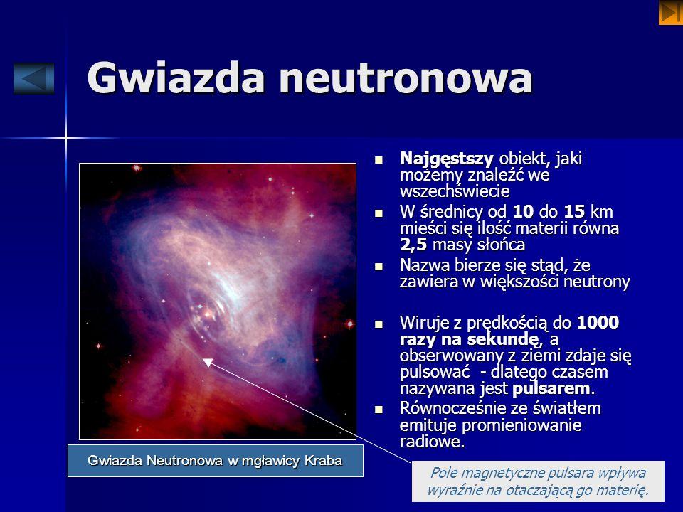 Gwiazda neutronowaNajgęstszy obiekt, jaki możemy znaleźć we wszechświecie. W średnicy od 10 do 15 km mieści się ilość materii równa 2,5 masy słońca.