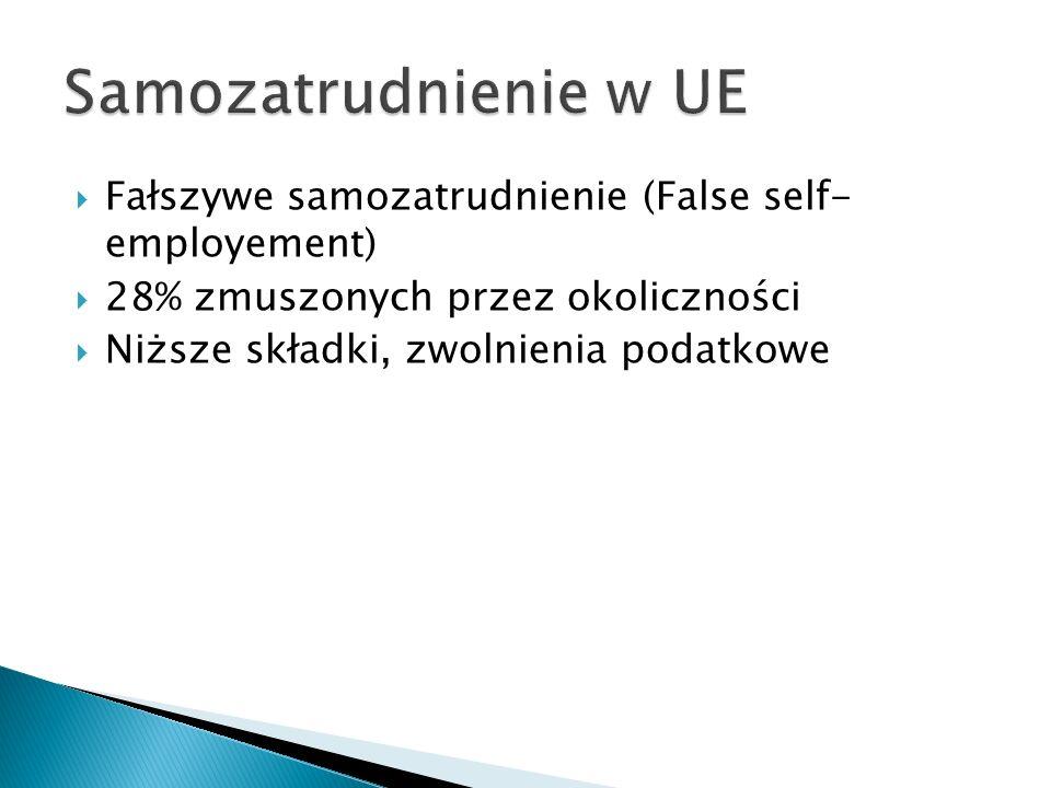Samozatrudnienie w UE Fałszywe samozatrudnienie (False self- employement) 28% zmuszonych przez okoliczności.
