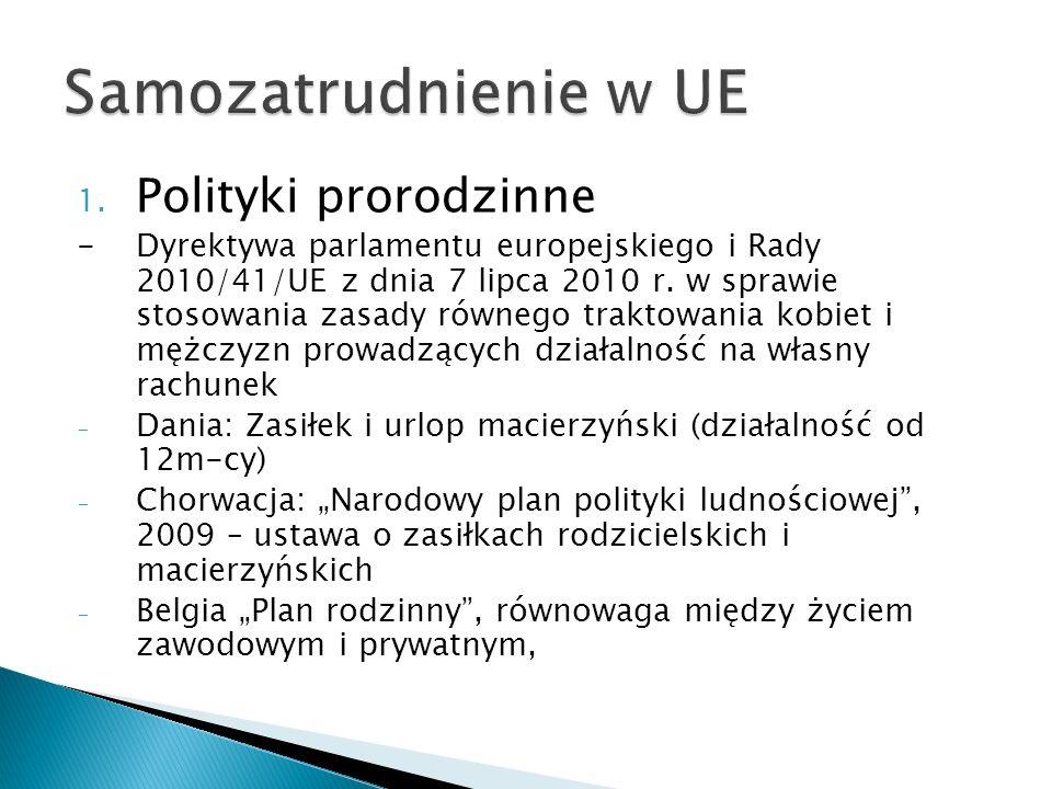 Samozatrudnienie w UE Polityki prorodzinne