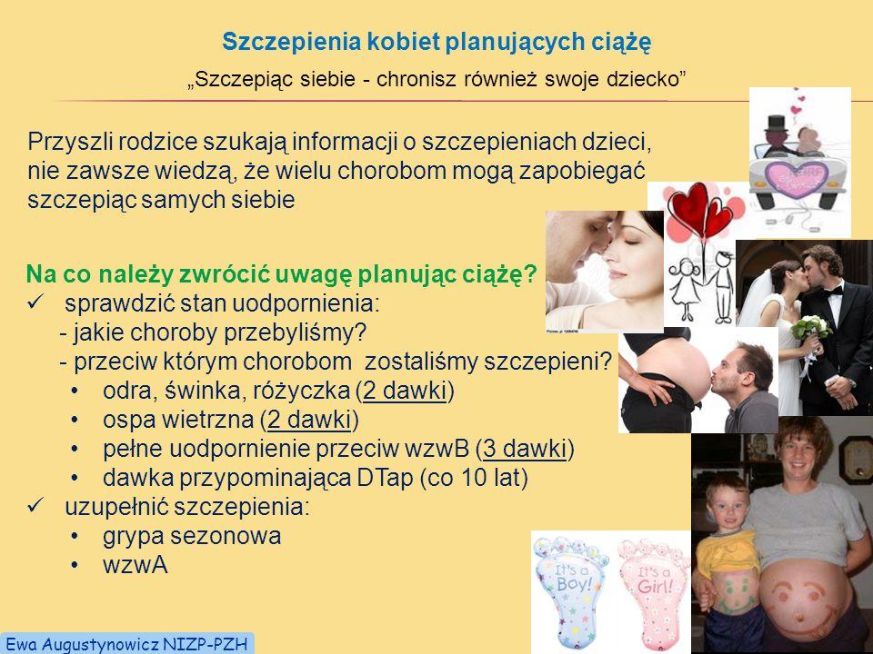 Szczepienia kobiet planujących ciążę