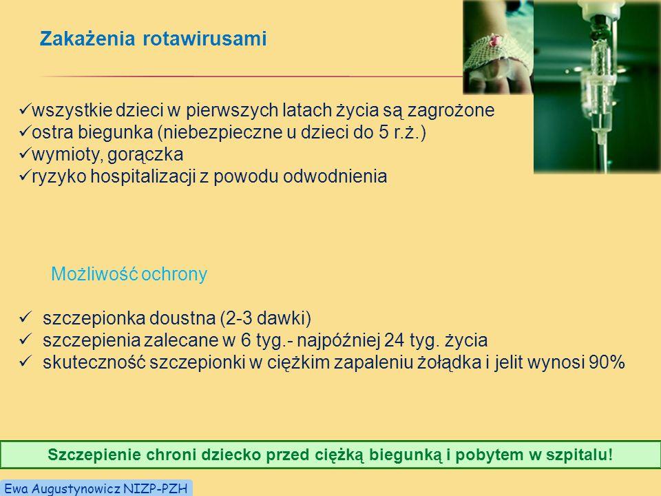 Szczepienie chroni dziecko przed ciężką biegunką i pobytem w szpitalu!