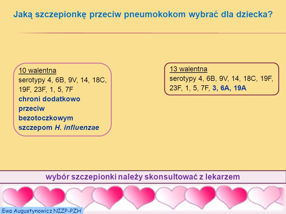 Jaką szczepionkę przeciw pneumokokom wybrać dla dziecka
