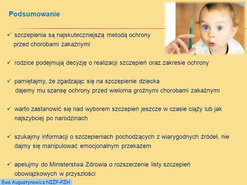Ewa Augustynowicz NIZP-PZH