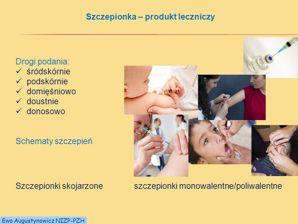 Szczepionka – produkt leczniczy