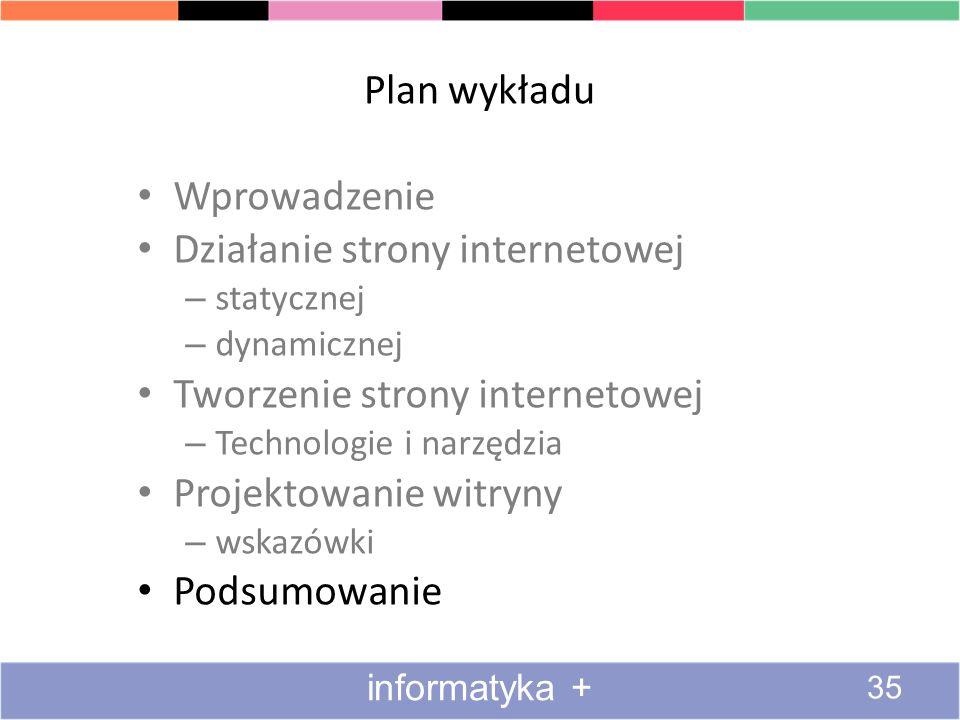 Działanie strony internetowej