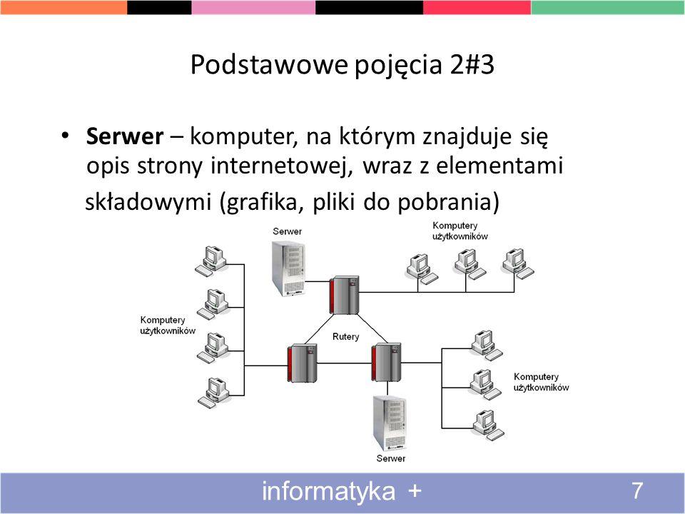 Podstawowe pojęcia 2#3 Serwer – komputer, na którym znajduje się opis strony internetowej, wraz z elementami.