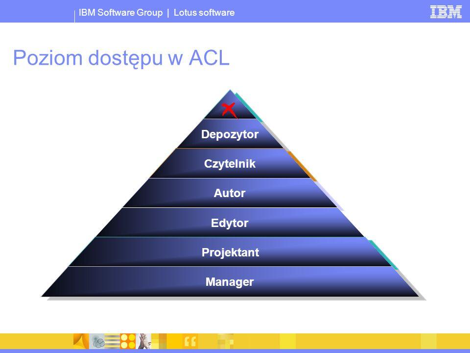 Poziom dostępu w ACL