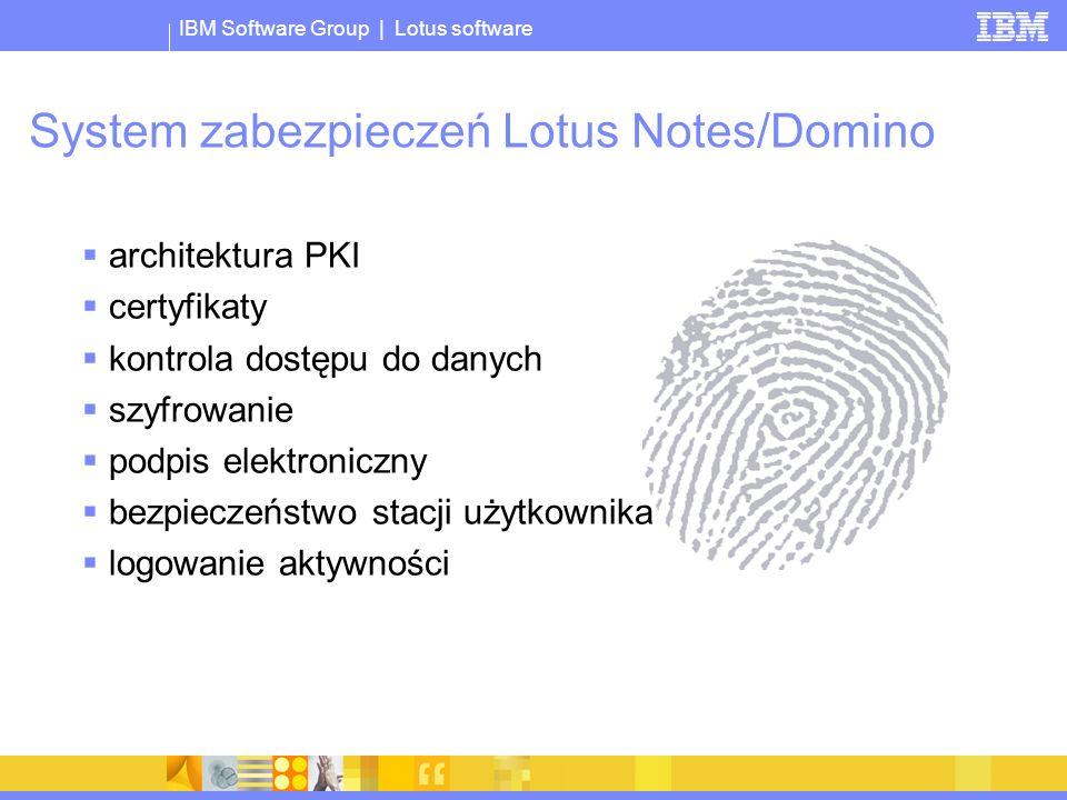 System zabezpieczeń Lotus Notes/Domino