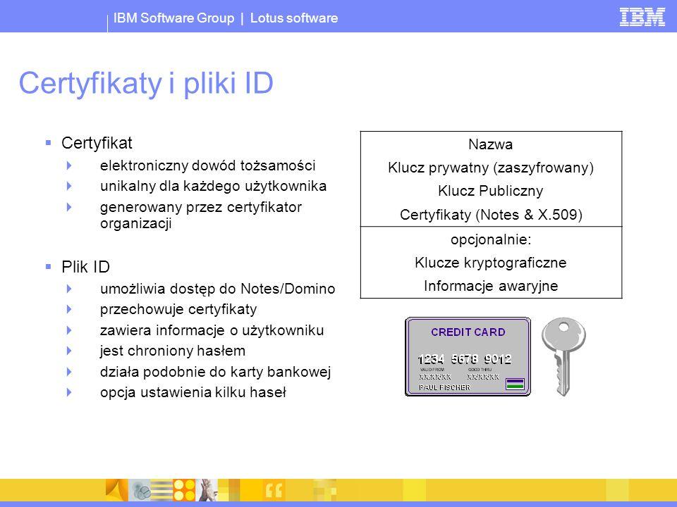 Certyfikaty i pliki ID Certyfikat Plik ID Nazwa