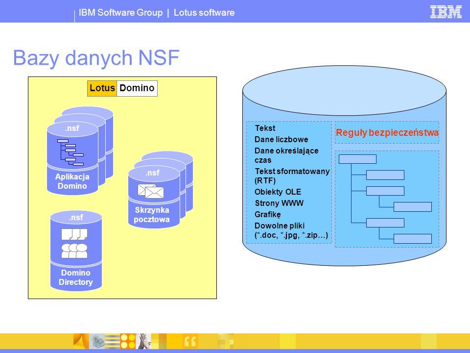 Bazy danych NSF Reguły bezpieczeństwa Lotus Domino .nsf Tekst
