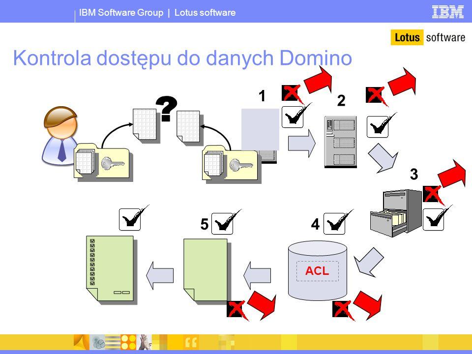 Kontrola dostępu do danych Domino