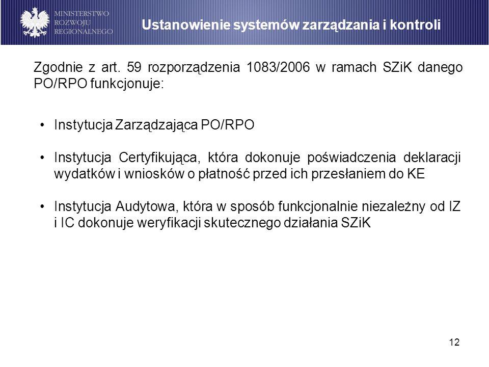 Ustanowienie systemów zarządzania i kontroli
