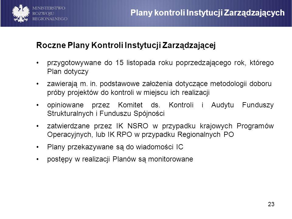 Roczne Plany Kontroli Instytucji Zarządzającej