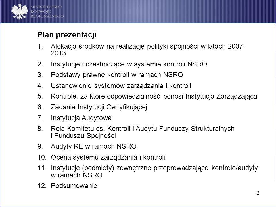 Plan prezentacji Alokacja środków na realizację polityki spójności w latach 2007-2013. Instytucje uczestniczące w systemie kontroli NSRO.