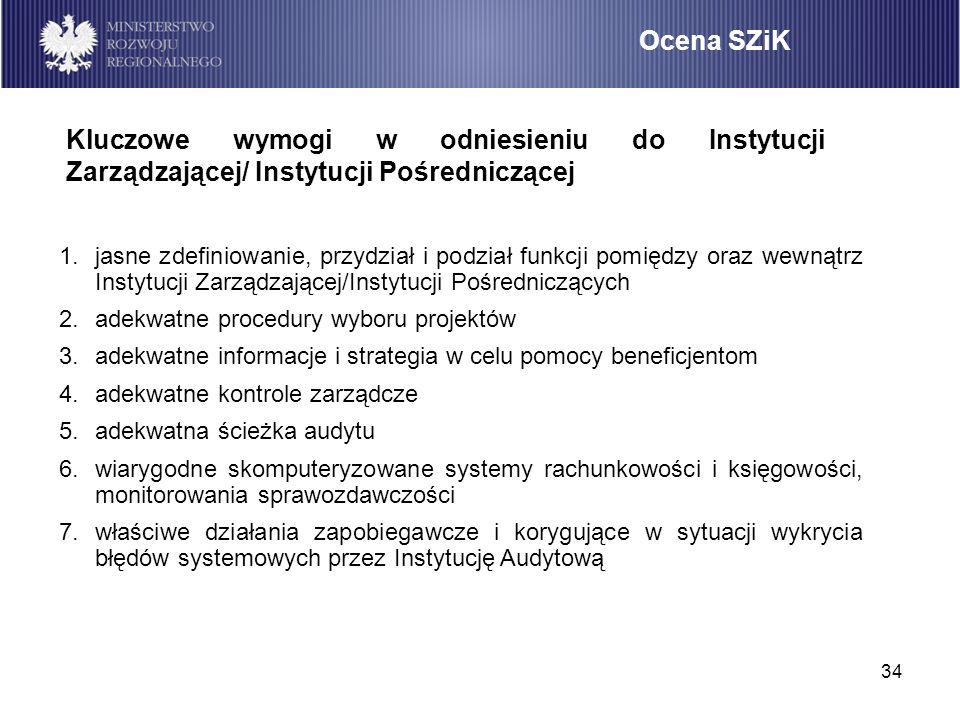 Ocena SZiK Kluczowe wymogi w odniesieniu do Instytucji Zarządzającej/ Instytucji Pośredniczącej.