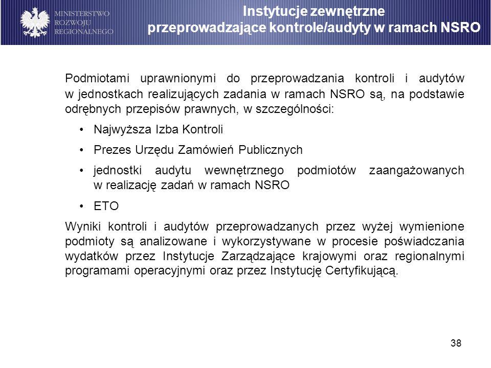 Instytucje zewnętrzne przeprowadzające kontrole/audyty w ramach NSRO