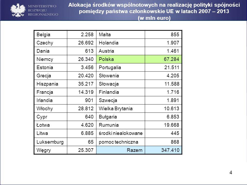 Alokacja środków wspólnotowych na realizację polityki spójności pomiędzy państwa członkowskie UE w latach 2007 – 2013 (w mln euro)