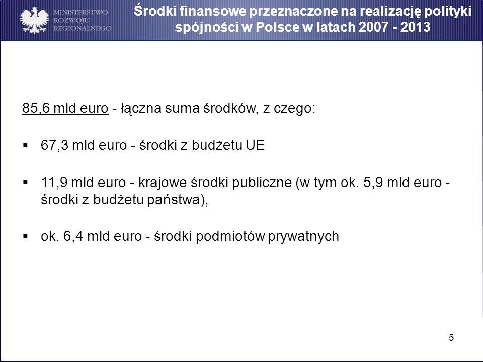 85,6 mld euro - łączna suma środków, z czego: