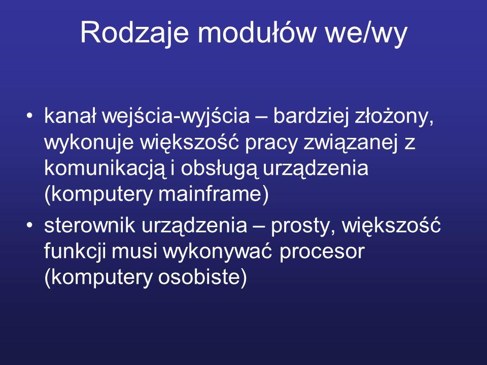 Rodzaje modułów we/wy