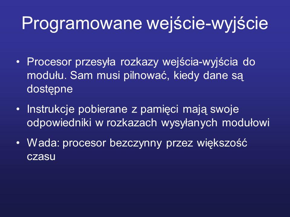 Programowane wejście-wyjście