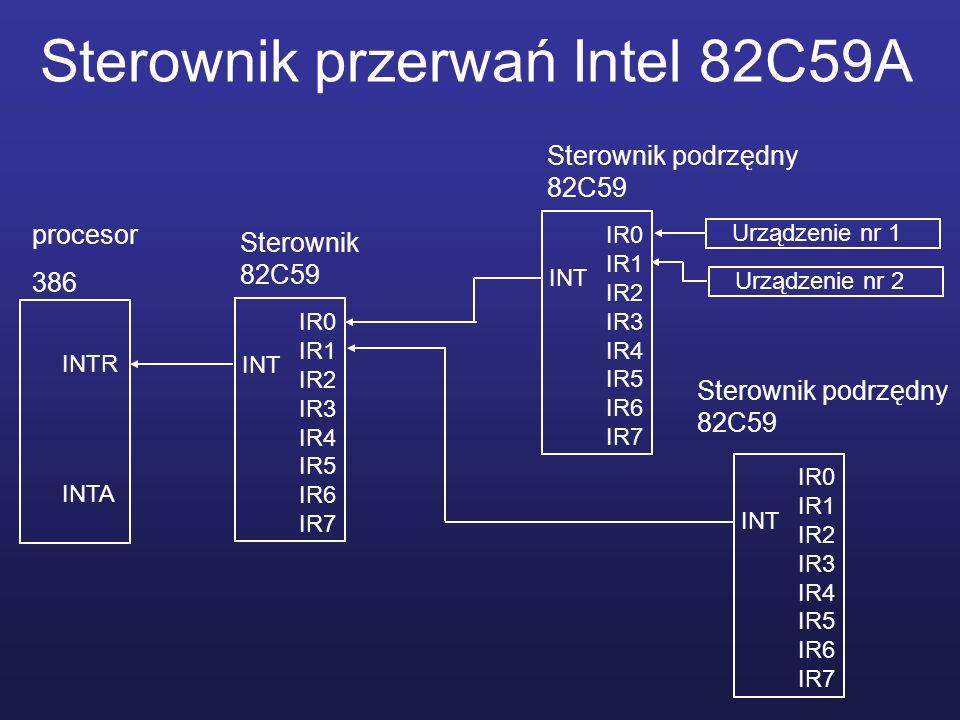 Sterownik przerwań Intel 82C59A