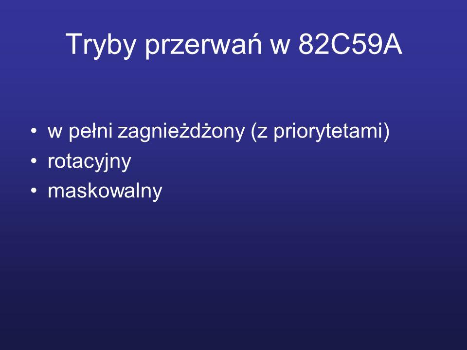Tryby przerwań w 82C59A w pełni zagnieżdżony (z priorytetami)