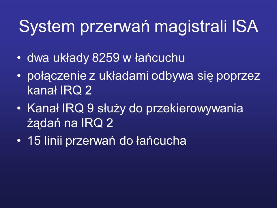 System przerwań magistrali ISA