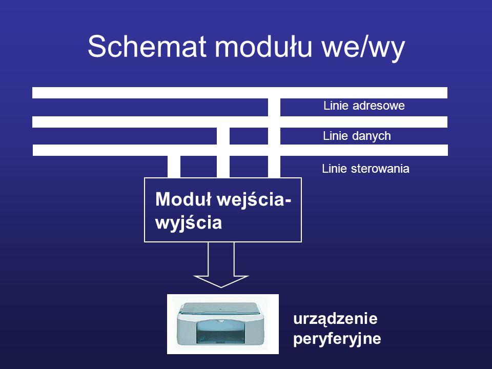 Schemat modułu we/wy Moduł wejścia-wyjścia urządzenie peryferyjne
