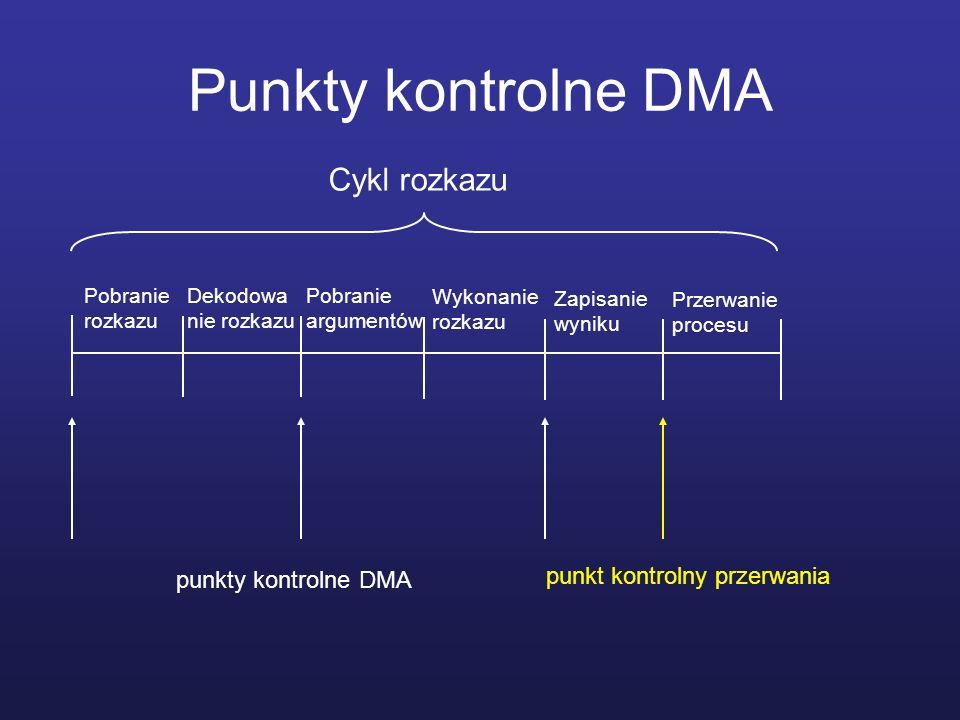 Punkty kontrolne DMA Cykl rozkazu punkt kontrolny przerwania