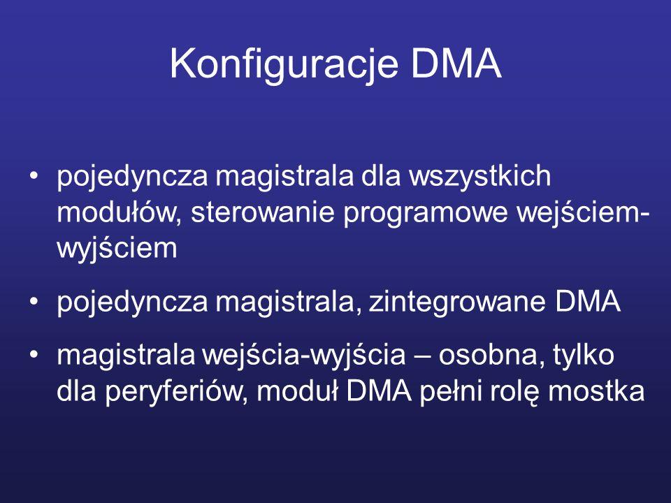 Konfiguracje DMA pojedyncza magistrala dla wszystkich modułów, sterowanie programowe wejściem-wyjściem.