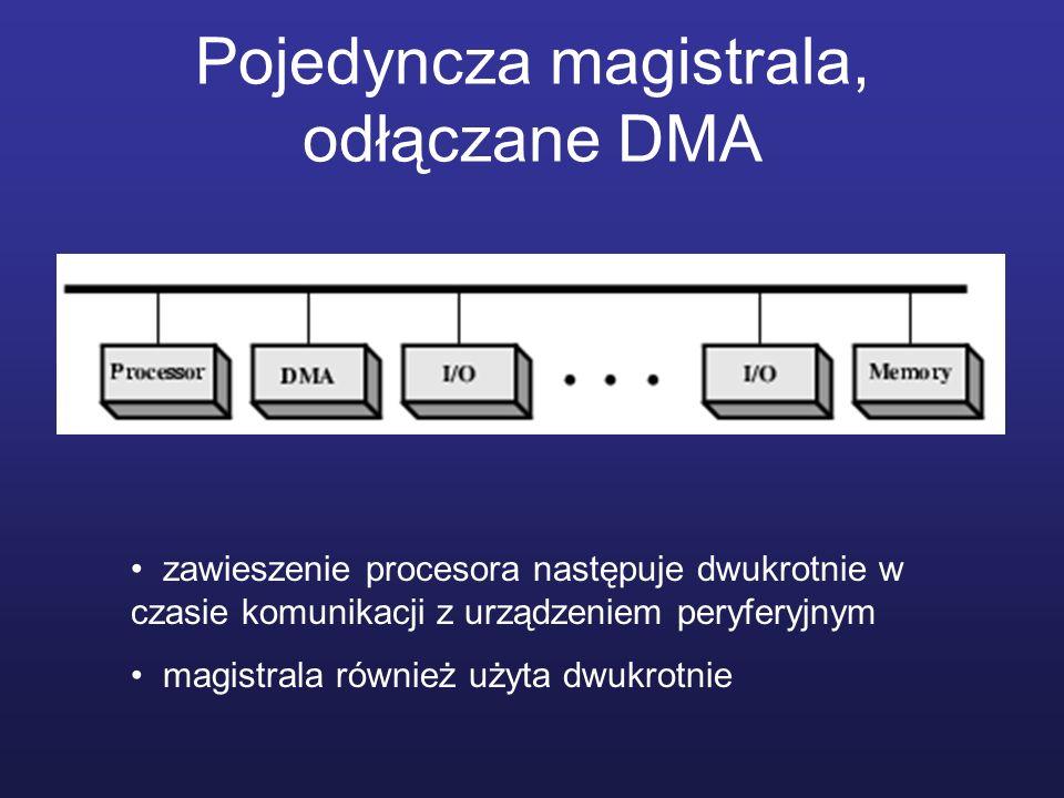 Pojedyncza magistrala, odłączane DMA