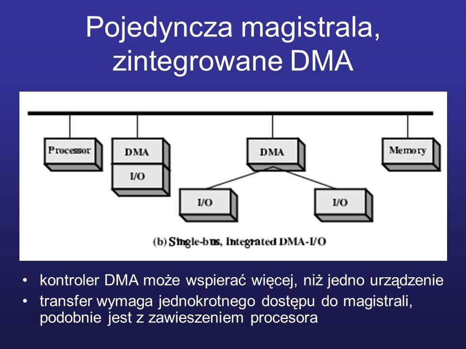 Pojedyncza magistrala, zintegrowane DMA